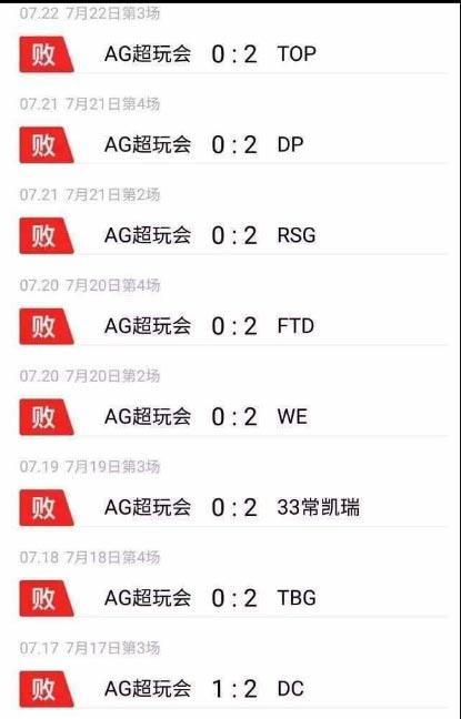 王者荣耀AG连败疑似有背后策划 网友:套路太深