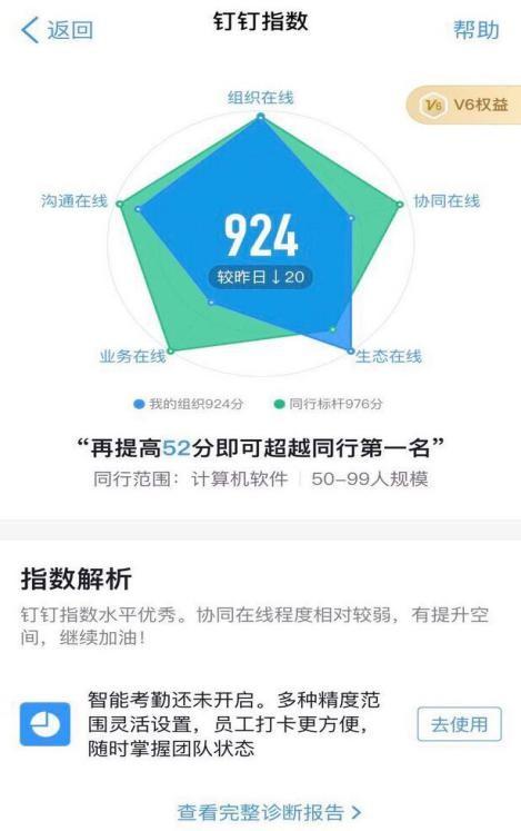 钉钉指数助力湖北省电子商务行业协会为电商企业赋能