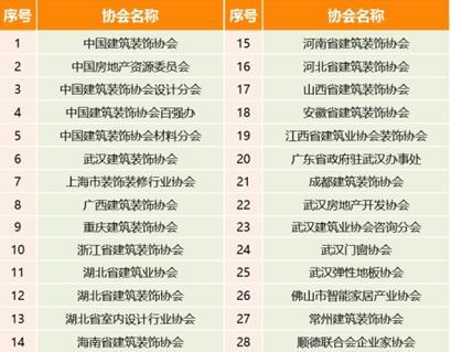 材巴巴第二届中国互联网+工程采购大会将于10月17日在武汉召开