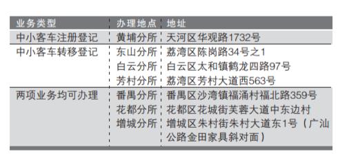 本月14、28日 广州车管所周日可办理机动车登记