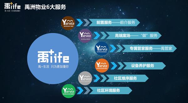 禹洲・老城里荣获上海市物业管理优秀示范项目