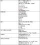索尼爱立信超薄音乐手机W888c上市(图)