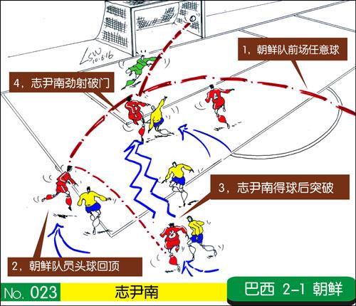 进球图解No.23:郑大世摆渡志尹南突破后劲射-搜狐体育