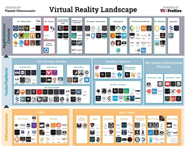 要真想痛痛快快玩起VR游戏 PC至少还得强大7倍 AR资讯 第2张